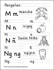Parts Of The Body For Kids PNG Tagalog - 59290