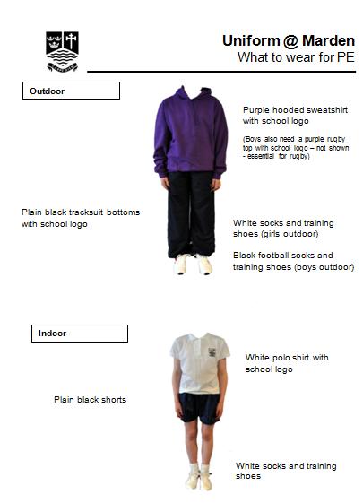 Media Info : PE Kit - Pe Kit PNG