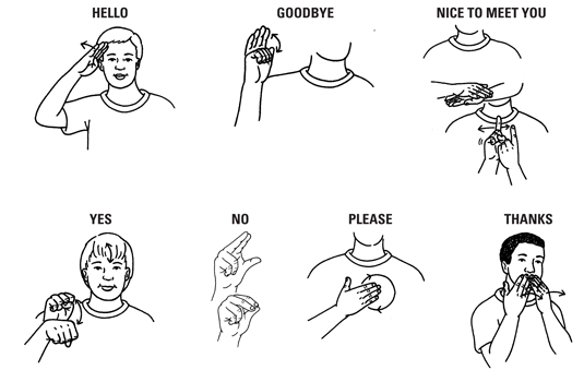 People Using Sign Language PNG - 80279
