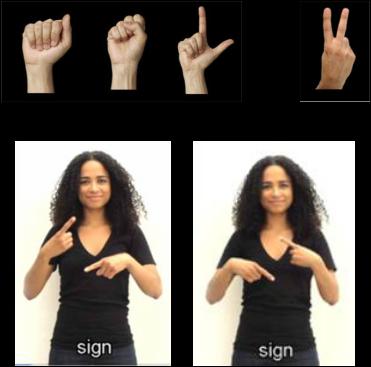 People Using Sign Language PNG - 80285