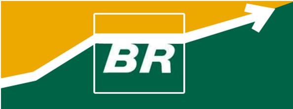 Petrobras PNG - 34742