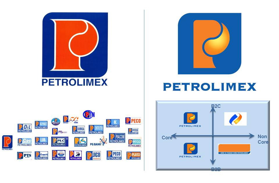 Petrolimex Logo PNG - 39953