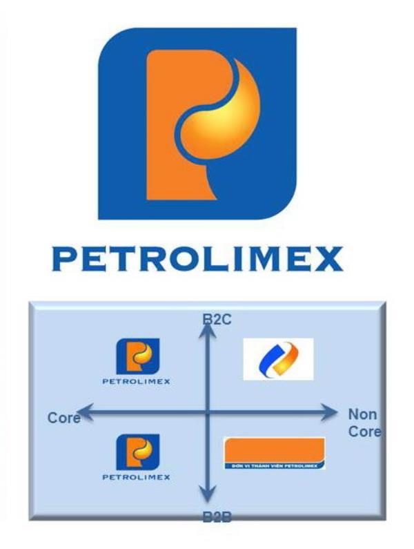 Logo chính và phân nhóm logo. Petrolimex - Petrolimex Logo PNG