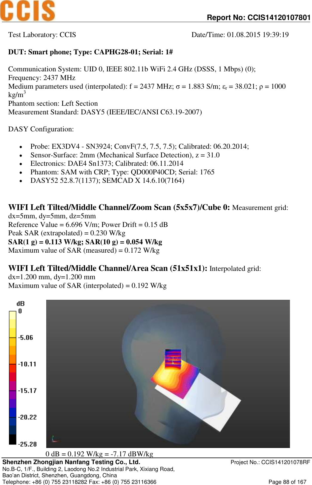 Page 88 of CAPHG28-01 Smart phone-BOOK II series RF Exposure Info HD - Phone Book PNG HD