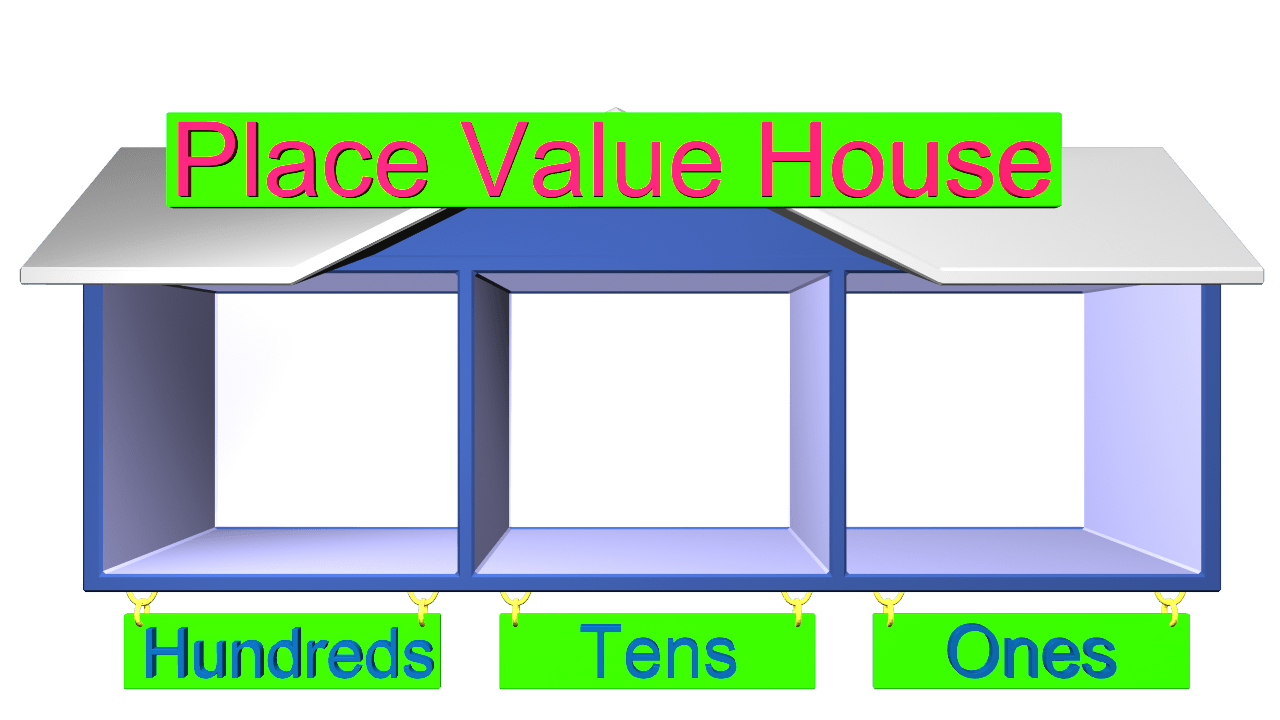 Place Value PNG - 56761