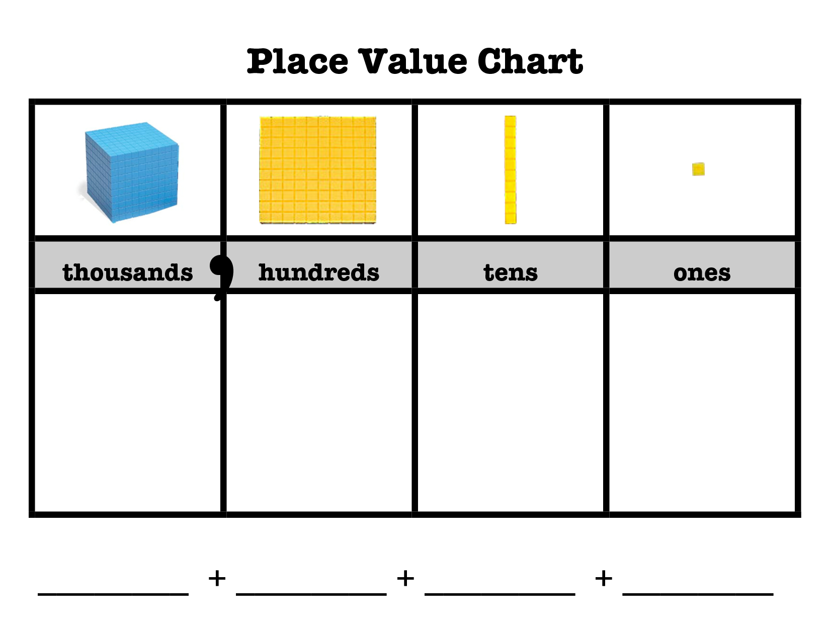 Place Value PNG - 56762