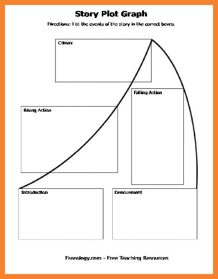 blank-plot-diagram-story20plot20terms20diagram20blank blank plot diagram - Plot Of A Story PNG