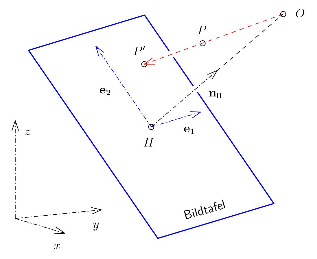 File:Z-proj-basen.png - PNG Basen