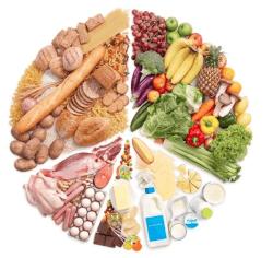 Spagna, Danimarca e Germania sono i Paesi che registrano il maggior consumo  di cibo e bevande. Italia al 15° posto. Le abitudini alimentari europee in  una PlusPng.com  - PNG Cibo E Bevande