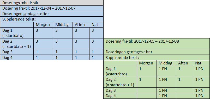 fixedandmixedoverlap.png - PNG Dokumentation