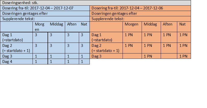 fixedandpnnooverlap.png - PNG Dokumentation