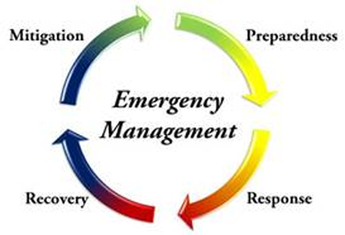 Webb County Emergency Management Program - PNG Emergency Preparedness