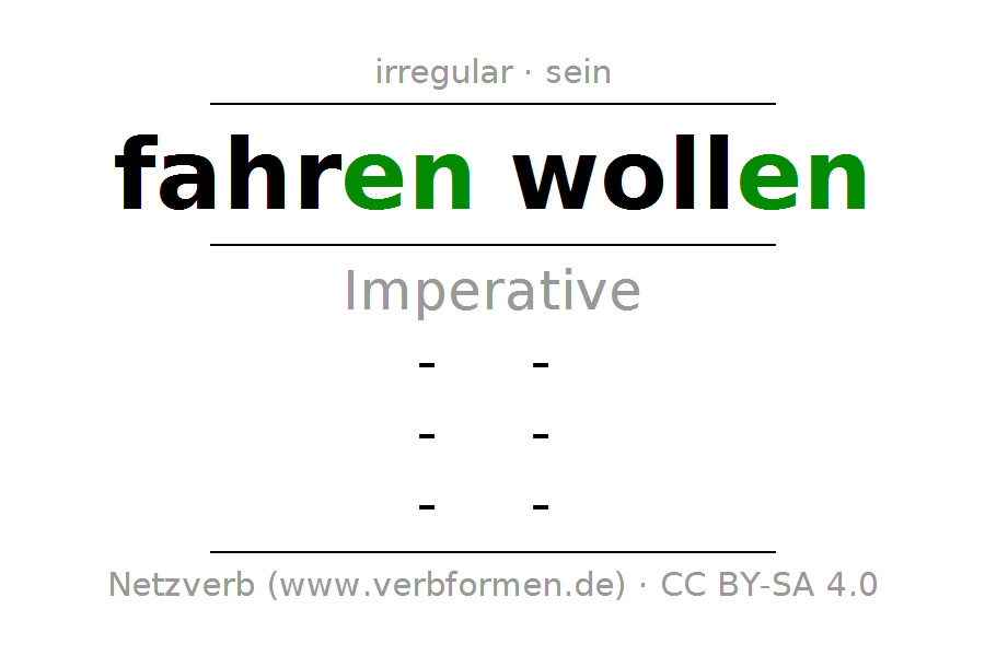 Imperative of the verb will fahren - PNG Fahren