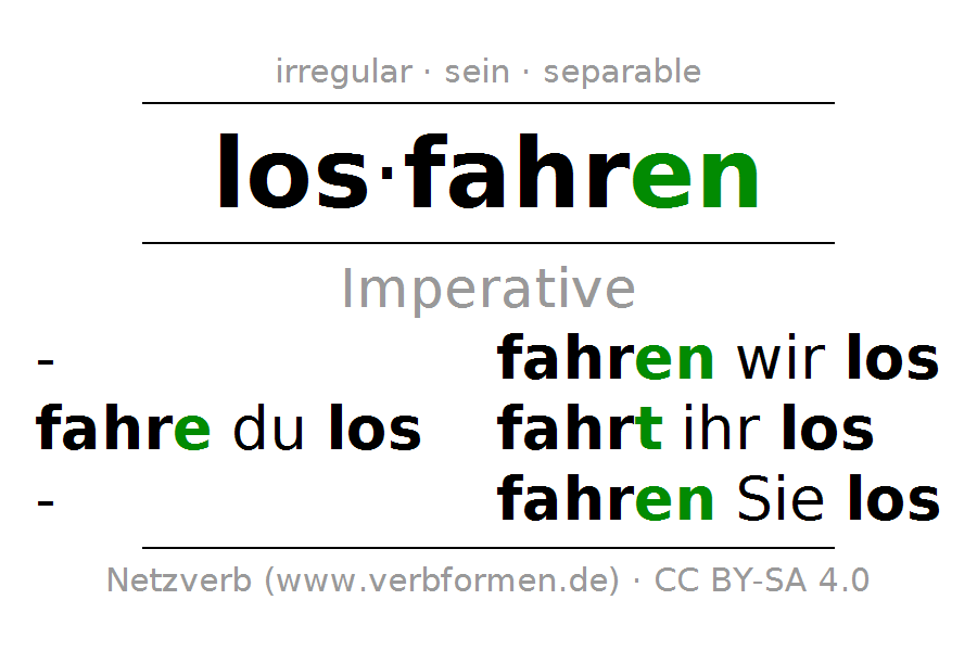 Verb table PNG - PNG Fahren