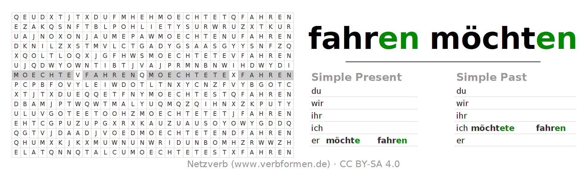 Word search puzzle for the conjugation of the verb möchte fahren - PNG Fahren