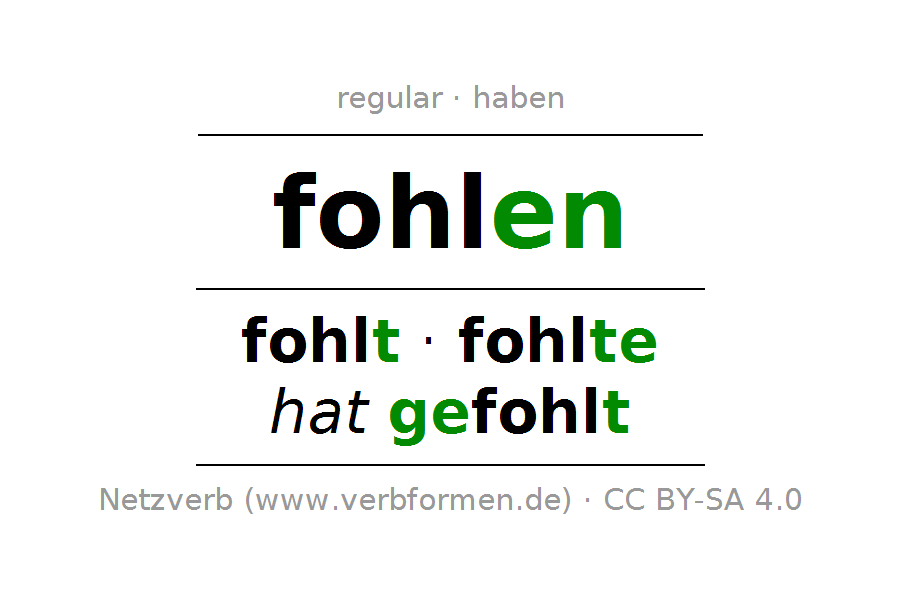 Conjugation of verb fohlen - PNG Fohlen