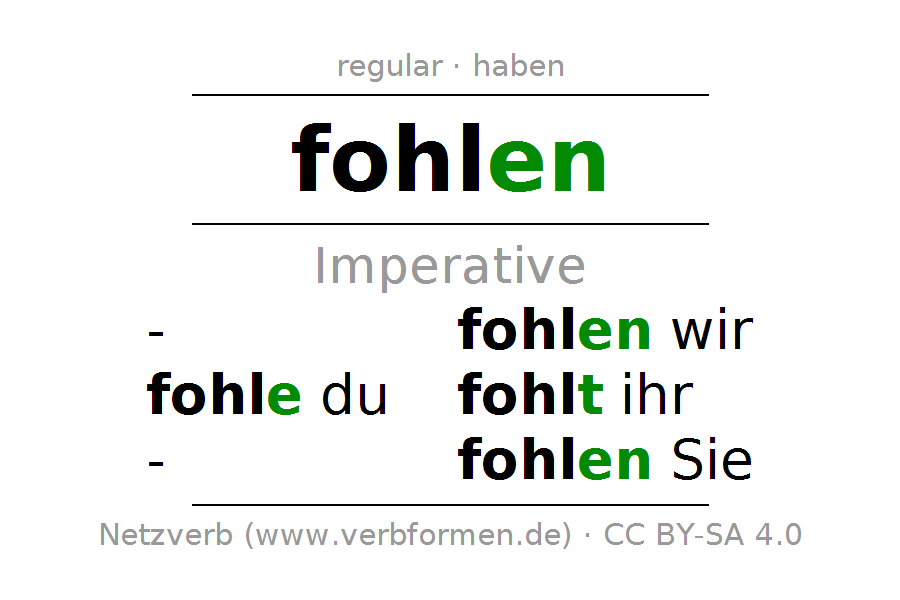Imperative of the verb fohlen - PNG Fohlen