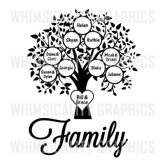 Digital File -Family Tree Blank Template with SVG, DXF, PNG Commercial u0026  Personal - PNG HD Family Members