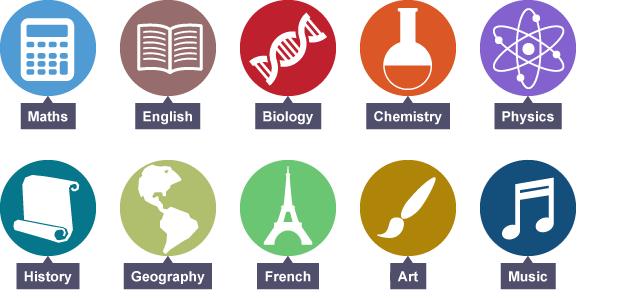 Vocabulary: School Subjects