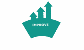 Improving - PNG Improve