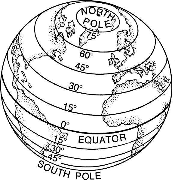 PNG Latitude