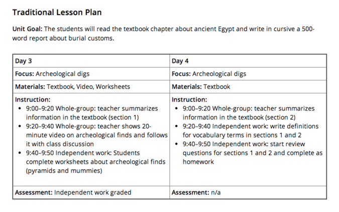 essay leads lesson plan Essay writing lesson plan - cooperate with our scholars to get the quality essay meeting the requirements forget about your fears, place your order here and get your professional paper in a few days instead of worrying about term paper writing find the necessary help here.
