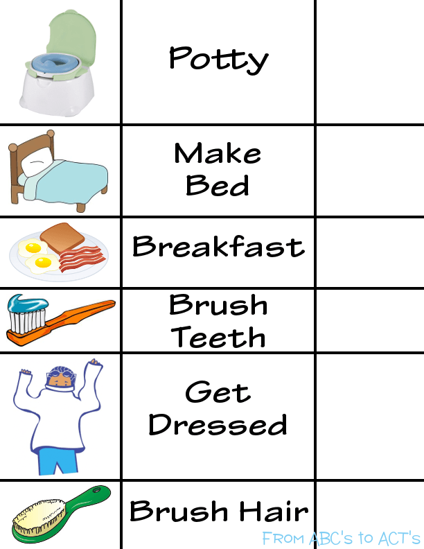Visual schedule morning routine printable - PNG Morning Routine