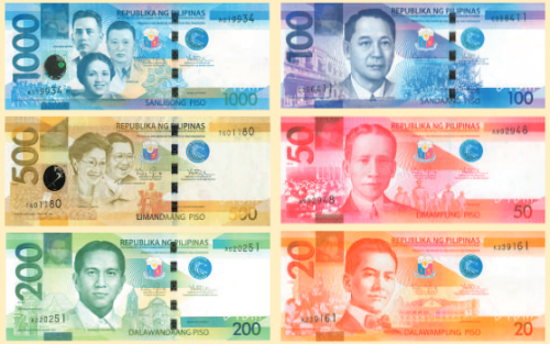 The Philippineu0027s Currency Is Philippine Peso Gross Domestic Product Per Capita 2 765 08
