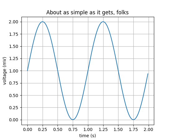 _images/simple_plot.png - PNG Plot