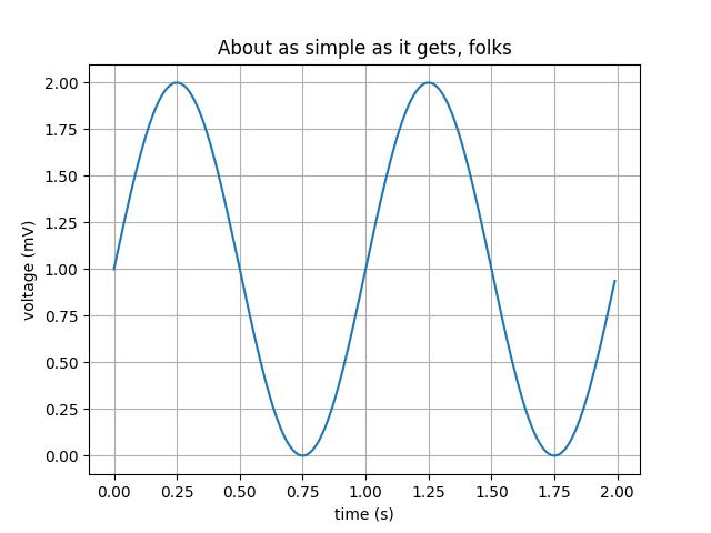 _images/sphx_glr_simple_plot_0011.png - PNG Plot
