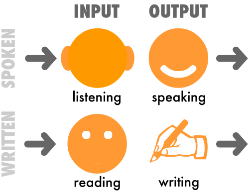 PNG Reading And Writing - 71178