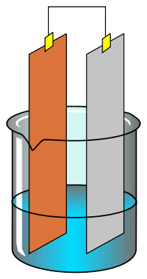 PNG Science Experiment - 87653