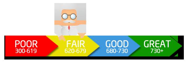 building credit score - PNG Score