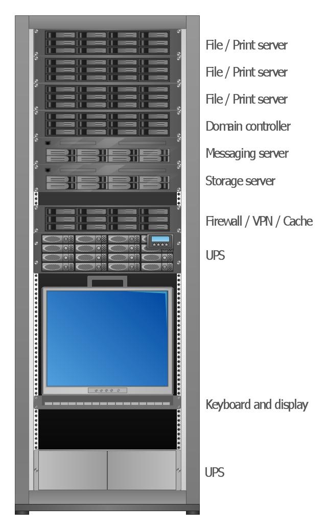 Server rack diagram - PNG Server Rack