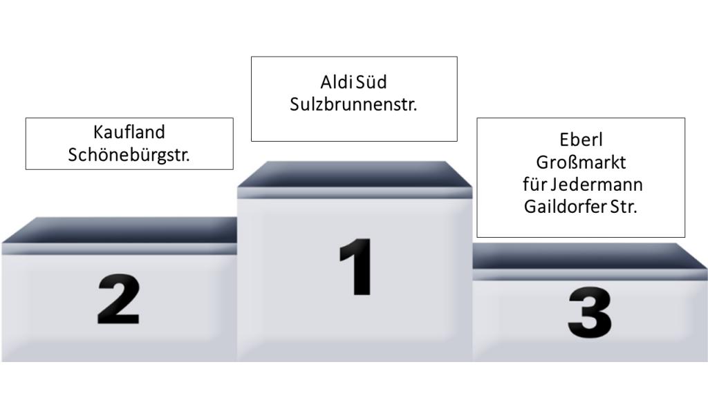 PNG Siegertreppchen - 84702