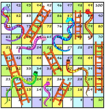 PNG Snakes And Ladders - 84414