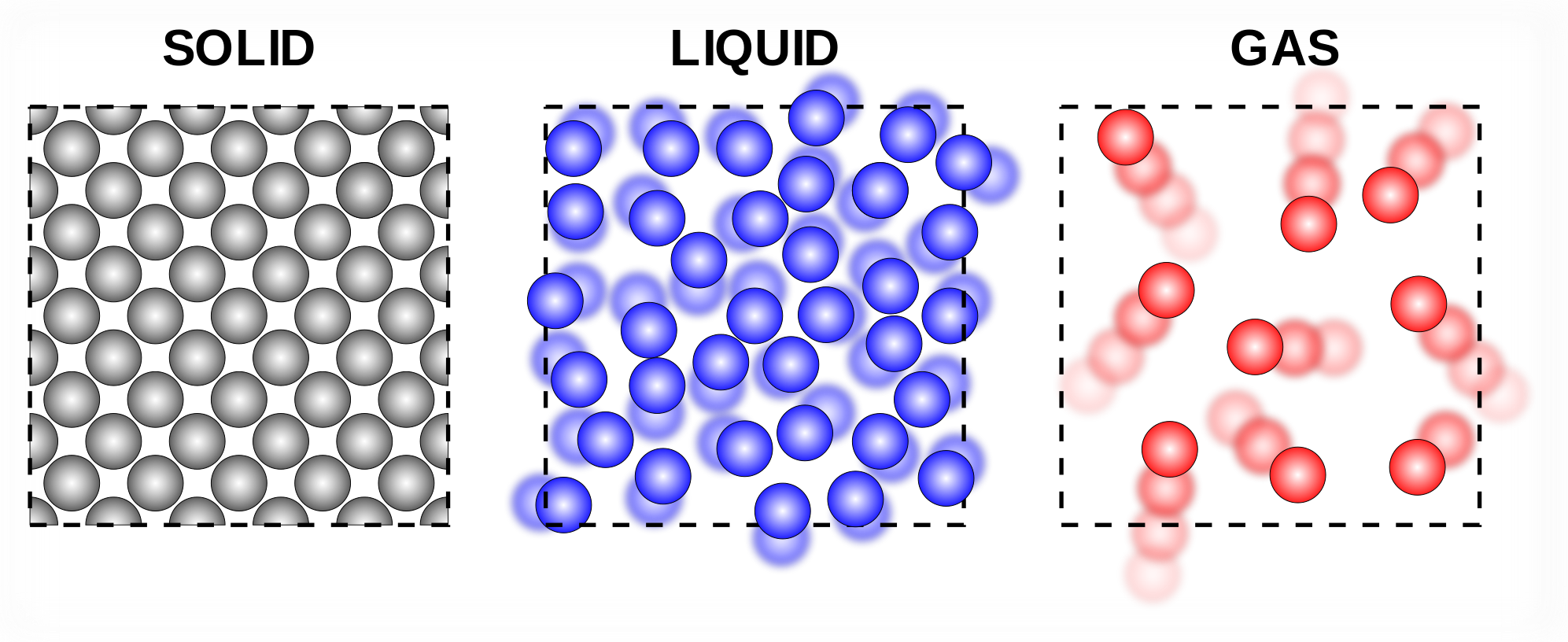 Compressible Flow Regimes | T
