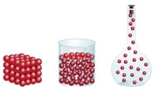 PNG Solid Liquid Gas - 85467