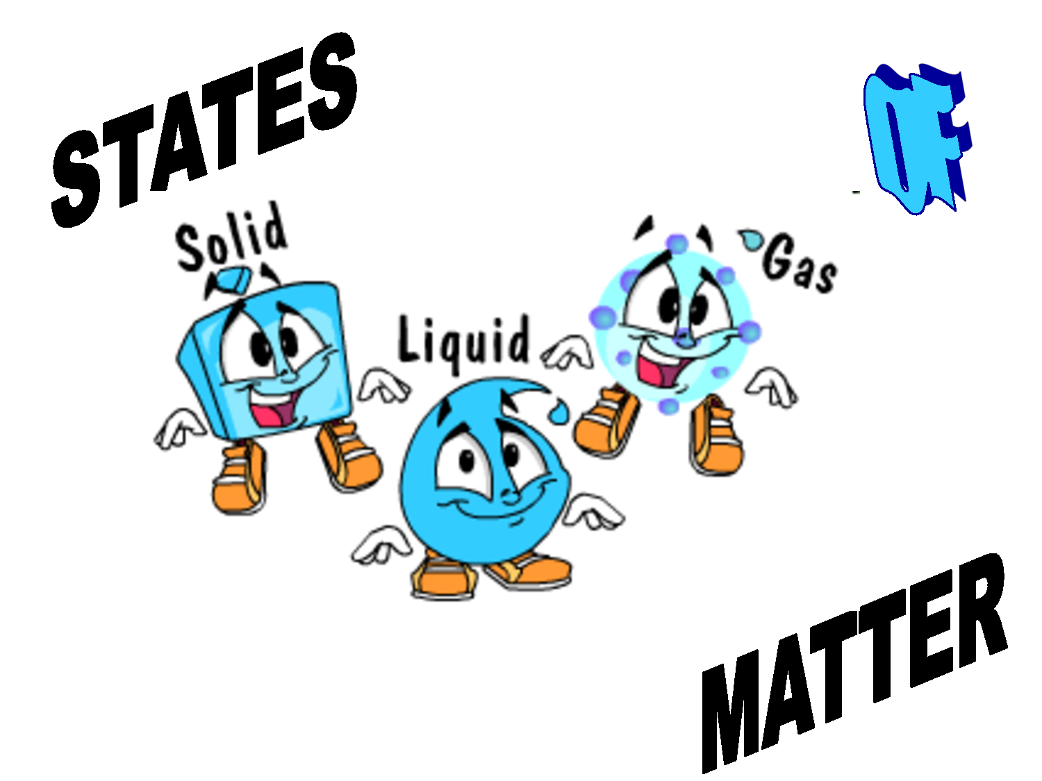 States Of Matter Solid Liquid Gas Clipart - PNG Solid Liquid Gas