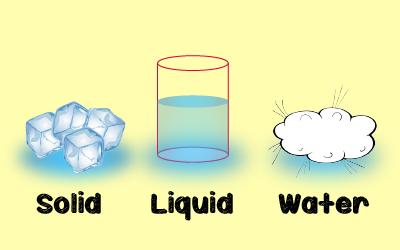 Water as Solid, Liquid u0026