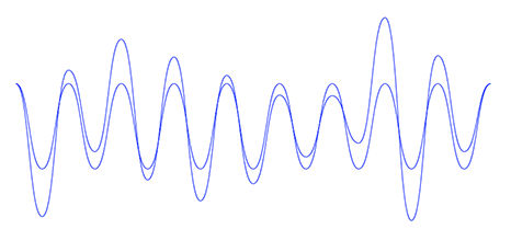 Modified all lows and highs of the sound wave - PNG Sound Waves
