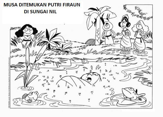 Gambar Cerita Alkitab: Bayi Musa -yang diangkat dari air- - PNG Tokoh Alkitab Musa
