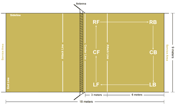 PNG Volleyball Court - 54414