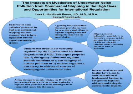 The Impacts on Mysticetes of Underwater Noise Pollution from Commercial  Shipping in the High Seas and - Poster On Noise Pollution PNG