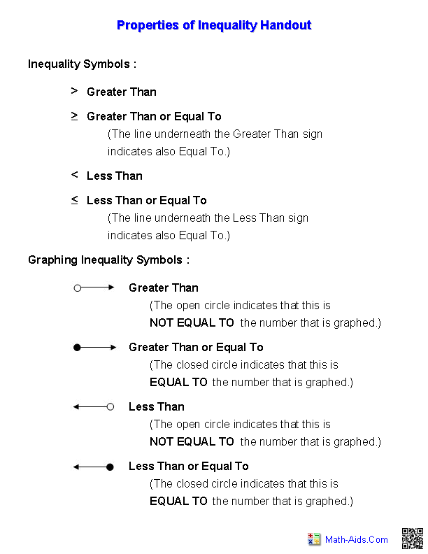 Quick Link for All Inequalities Worksheets - Pre Algebra PNG