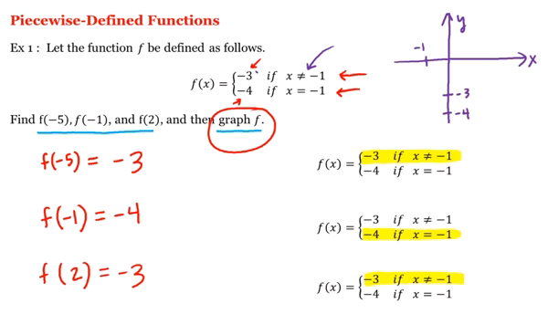 Math 1A/1B. Pre-Calculus: Piecewise-Defined Functions :: UC Irvine, UCI Open - Pre Cal PNG