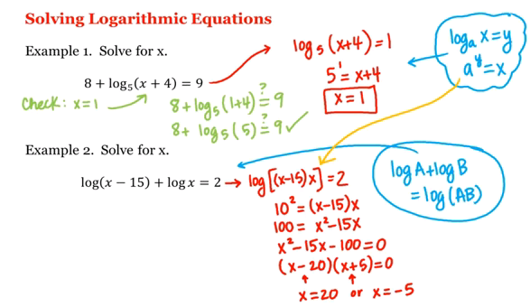Math 1A/1B. Pre-Calculus: Solving Logarithmic Equations :: UC Irvine, UCI  Open - Pre Cal PNG