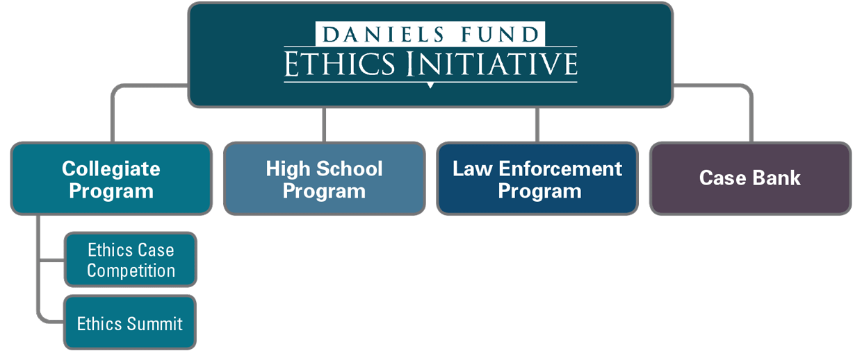 The Daniels Fund Ethics Initiative encompasses four components, each with  specific approaches and target audiences. All strive to deliver principle-based  PlusPng.com  - Principle Of Initiative In Management PNG