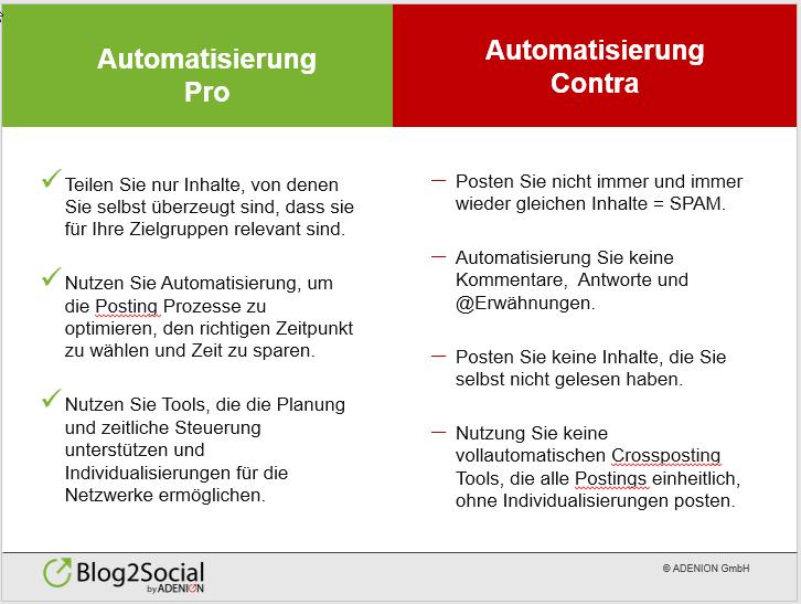 Automatisiertes Crosspostig pro und contra - Pro Und Contra PNG