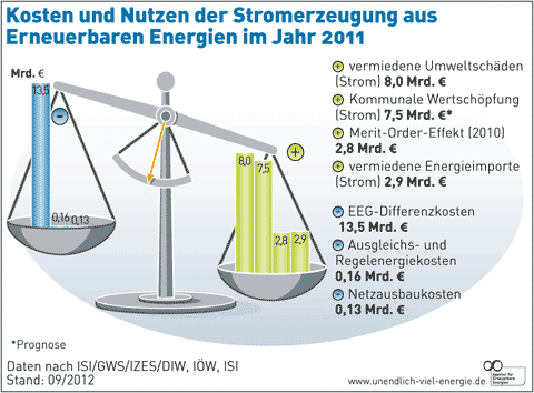 Pro Und Contra PNG - 71647